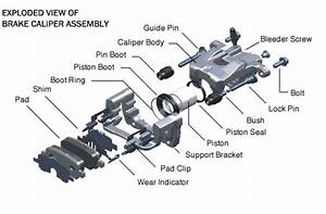A Nerdy Look Into Brake Caliper Pistons