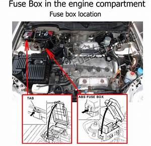 Letak Sekring Honda Civic Ferio 1996