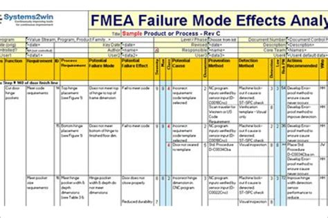 fmea template excel 12 free fmea templates free word pdf excel exle designs