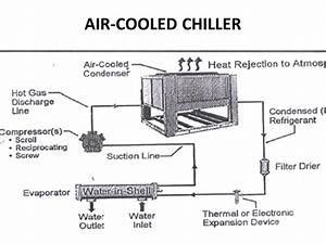 Air Cooled Screw Chillier Manufacturer U0026supplier In China