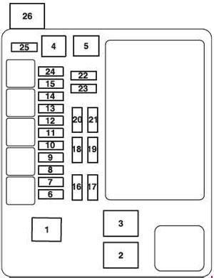 Mitsubishi Eclipse Fuse Box Diagram