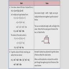 Long Division Of Polynomials Worksheet Mychaumecom