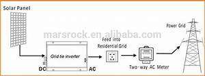 600w 22 220v Grid Tie Micro Inverter With