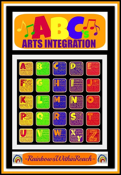 1000+ ideas about Arts Integration on Pinterest Students