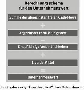 Unternehmenswert Berechnen : unternehmenswert was dahinter steckt gevestor ~ Themetempest.com Abrechnung
