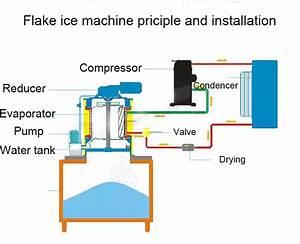Wiring Diagram Flake Ice Machine