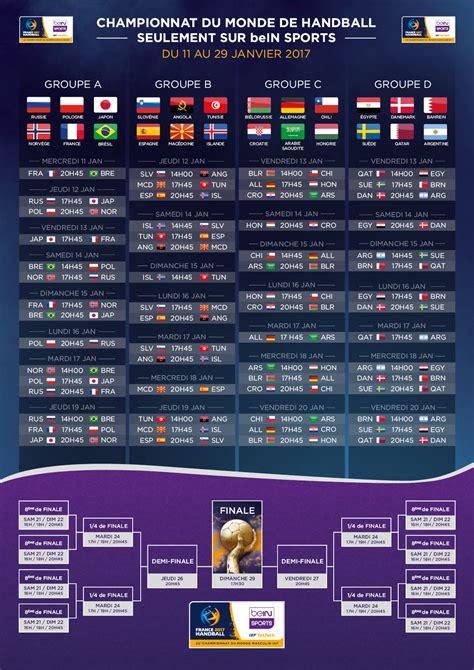coupe du monde handball  quoi de neuf