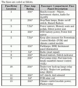2000 Navigator Window Switch Wiring Diagram