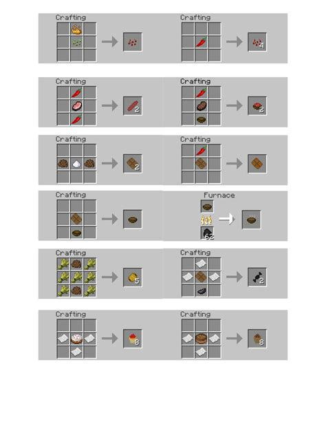 Baixar minecraft thirst mod crafting recipes