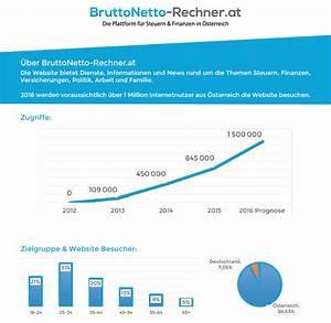 Brutto Netto Rechner Rechnung : das steuerberater verzeichnis f r sterreich ~ Themetempest.com Abrechnung