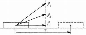 Physik Arbeit Berechnen : begriff der arbeit ~ Themetempest.com Abrechnung