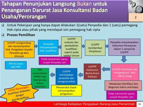 contoh berita acara evaluasi kualifikasi jasa konsultansi