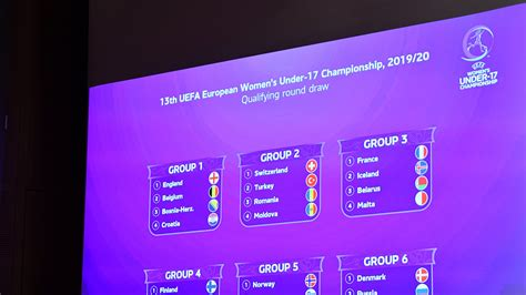 Reviews and video highlights of matches. 2019/20 WU17 EURO qualifying round draw   Women's Under-17 ...