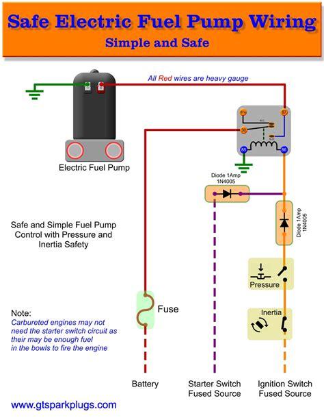 Kenwood Kdc 122 Wiring Diagram 138 by Wrg 4669 1995 240sx Fuse Diagram
