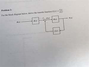 Solved  For The Block Diagram Below  Derive The Transfer F