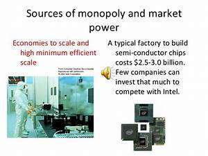 Class 14 Monopoly 100330