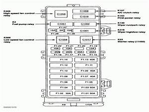 01 Mercury Sable Fuse Box Diagram
