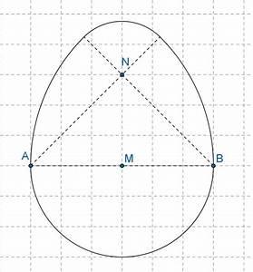 Volumen Ei Berechnen : volumen eine ei aufgabe zu ostern wie gro ist das volumen vom osterei mathelounge ~ Themetempest.com Abrechnung