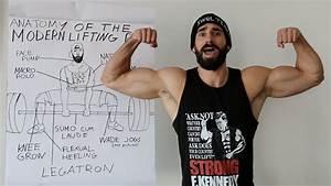 Anatomy Of The Modern Lifting Bro