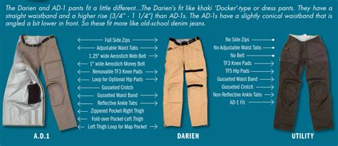 Aerostich Light Weight Utility Pants