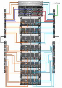 Ecs Hardware And Cabling Guide