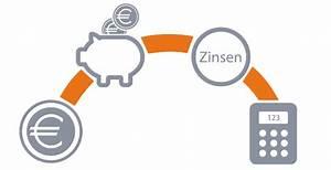 Faustregel Kosten Hausbau : haus h user bei immobilienscout24 suchen und finden ~ Indierocktalk.com Haus und Dekorationen