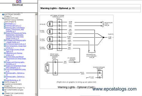 International Truck Isis Repair Manual Download