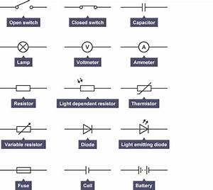 Stunning Electrical One Line Diagram Symbol Legend Key ...