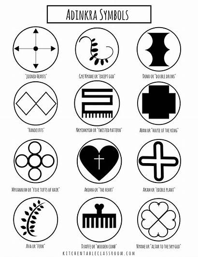 Symbols Adinkra Printable African Traditional Ancient Exploring