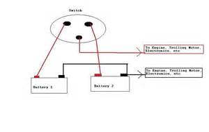 perko battery switch wiring diagram. perko. discover your wiring, Wiring diagram
