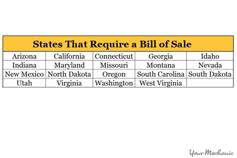 where do i get a bill of sale form how to write a contract for selling your car