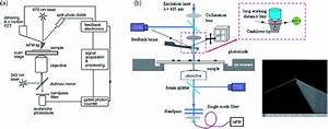 Recent Advances In Hybrid Measurement Methods Based On Atomic Force Microscopy And Surface