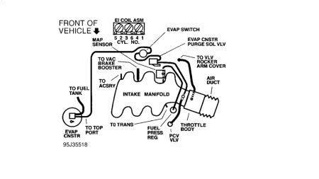 Chri Craft 350 Wiring Diagram by Wiring Diagram