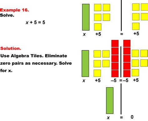 algebra tiles udl strategies