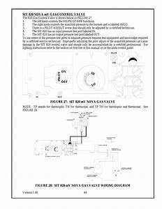 Millvolt Gas Valve Wiring Diagram