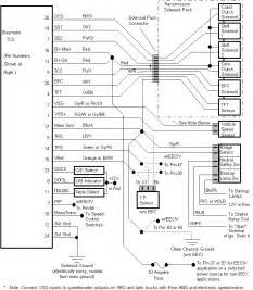 similiar 4r100 transmission solenoid diagram keywords diagram shift solenoid location on 4r70w transmission shift solenoid