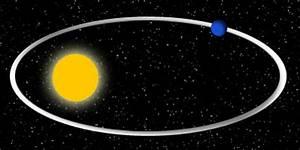 Auflösungsvermögen Berechnen : kosmische distanzmessung ~ Themetempest.com Abrechnung