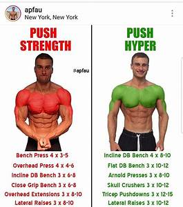 Push Strength Vs Push Hypertrophy