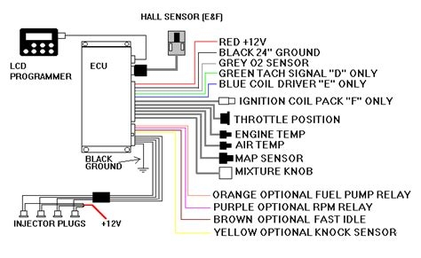 installation manual em 3d