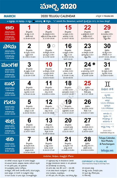 2021 Telugu Calendar March | 2022 Calendar