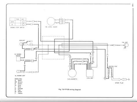 Wheeler World Yamaha Tri Moto Wiring Diagram