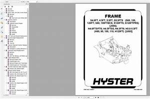 Hyster Forklift Class 4 Internal Combustion Engine Trucks