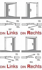 Türen Din Rechts : sicherheitsschlie blech v2a f r t r ffner wagner sicherheit ~ A.2002-acura-tl-radio.info Haus und Dekorationen