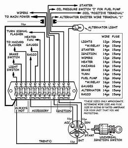 Universal Car Replacement Fuse Box With 18 Fuses Wiring Diagram