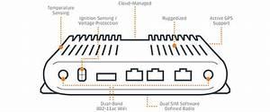 Cradlepoint Wiring Diagram Download