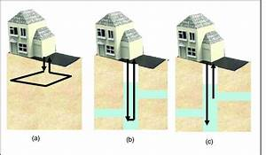 Three Configurations For Water Source Heat Pumps  Closed