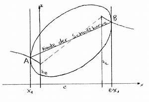 Schnitt Berechnen Punkte : mathematische erfassung der schneedeckenhalos ~ Themetempest.com Abrechnung