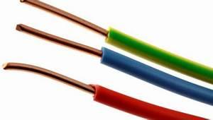 Baguette Pour Cable Electrique : cacher ses c bles lectriques ~ Premium-room.com Idées de Décoration