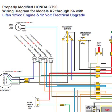 Honda Wiring Diagram Wirediagish