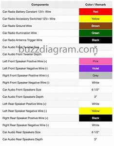 2007 Toyota Avalon Stereo Wiring Diagram